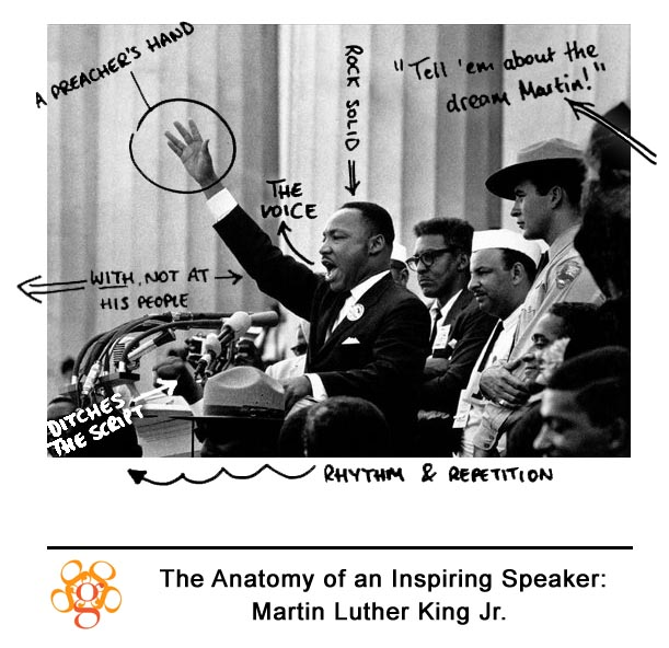 "a look into the speech of drmartin luther king i have a dream Which transformed a torn people into a beacon of  king gave his memorable ""i have a dream"" speech on the steps  rev dr martin luther king,."
