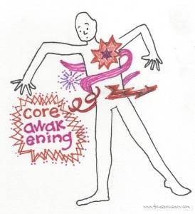 core awakening 012416