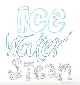 ice-water-steam-012417
