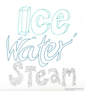 ice-water-steam-012417